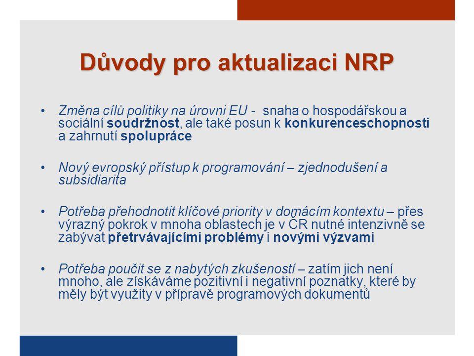 Důvody pro aktualizaci NRP Změna cílů politiky na úrovni EU - snaha o hospodářskou a sociální soudržnost, ale také posun k konkurenceschopnosti a zahrnutí spolupráce Nový evropský přístup k programování – zjednodušení a subsidiarita Potřeba přehodnotit klíčové priority v domácím kontextu – přes výrazný pokrok v mnoha oblastech je v ČR nutné intenzivně se zabývat přetrvávajícími problémy i novými výzvami Potřeba poučit se z nabytých zkušeností – zatím jich není mnoho, ale získáváme pozitivní i negativní poznatky, které by měly být využity v přípravě programových dokumentů