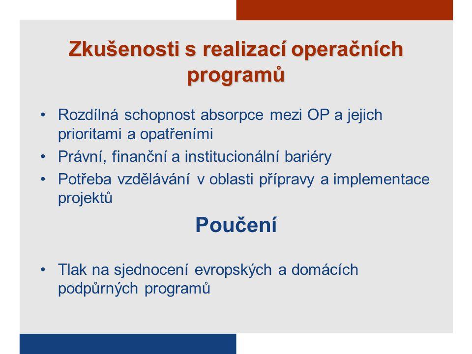 Zkušenosti s realizací operačních programů Rozdílná schopnost absorpce mezi OP a jejich prioritami a opatřeními Právní, finanční a institucionální bariéry Potřeba vzdělávání v oblasti přípravy a implementace projektů Poučení Tlak na sjednocení evropských a domácích podpůrných programů