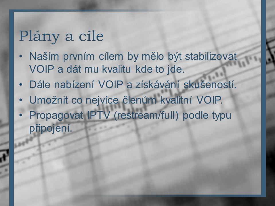 Plány a cíle Naším prvním cílem by mělo být stabilizovat VOIP a dát mu kvalitu kde to jde. Dále nabízení VOIP a získávání skušeností. Umožnit co nejví