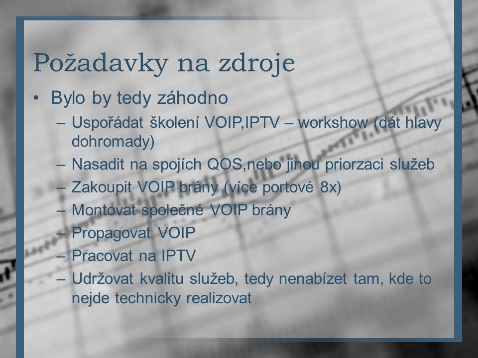 Požadavky na zdroje Bylo by tedy záhodno –Uspořádat školení VOIP,IPTV – workshow (dát hlavy dohromady) –Nasadit na spojích QOS,nebo jinou priorzaci služeb –Zakoupit VOIP brány (více portové 8x) –Montovat společné VOIP brány –Propagovat VOIP –Pracovat na IPTV –Udržovat kvalitu služeb, tedy nenabízet tam, kde to nejde technicky realizovat