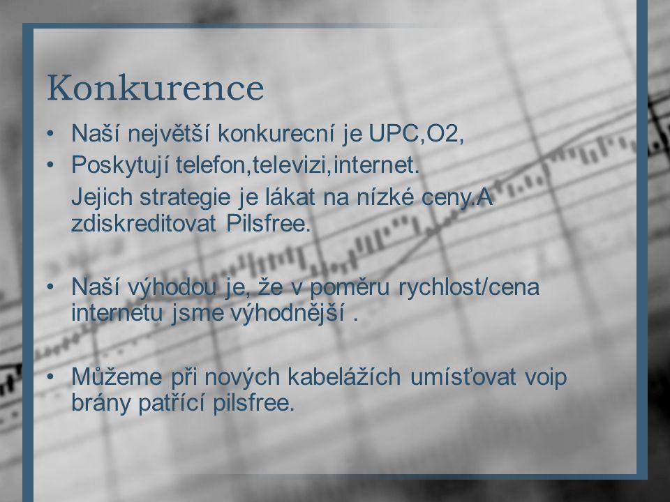 Konkurence Naší největší konkurecní je UPC,O2, Poskytují telefon,televizi,internet.
