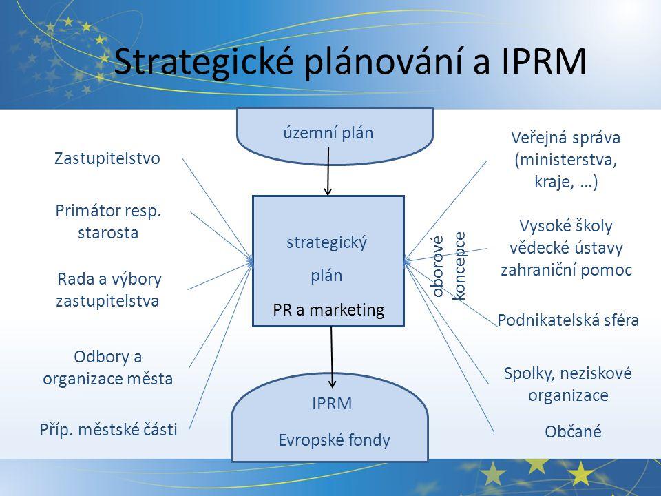 Strategické plánování a IPRM strategický plán územní plán oborové koncepce Zastupitelstvo Primátor resp.