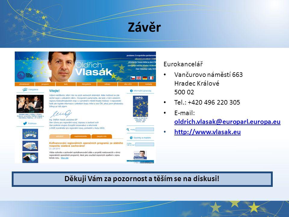 Závěr Eurokancelář Vančurovo náměstí 663 Hradec Králové 500 02 Tel.: +420 496 220 305 E-mail: oldrich.vlasak@europarl.europa.eu oldrich.vlasak@europarl.europa.eu http://www.vlasak.eu Děkuji Vám za pozornost a těším se na diskusi!