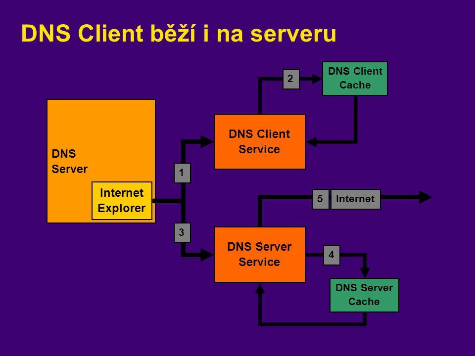 DNS Client běží i na serveru DNS Server DNS Client Cache 2 DNS Server Cache DNS Client Service DNS Server Service 3 1 4 5Internet Internet Explorer