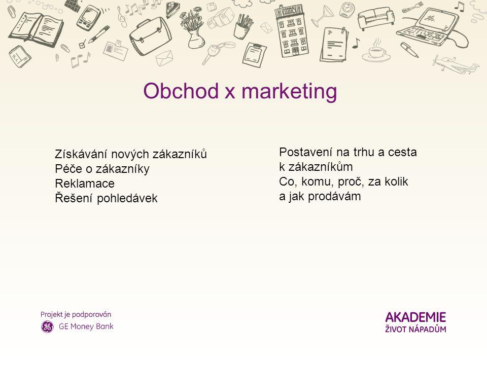 Nadpis Obchod x marketing Získávání nových zákazníků Péče o zákazníky Reklamace Řešení pohledávek Postavení na trhu a cesta k zákazníkům Co, komu, proč, za kolik a jak prodávám