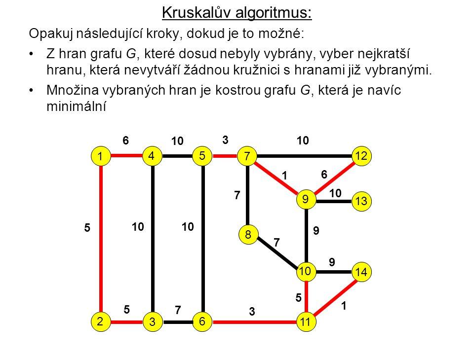 Kruskalův algoritmus: Opakuj následující kroky, dokud je to možné: Z hran grafu G, které dosud nebyly vybrány, vyber nejkratší hranu, která nevytváří žádnou kružnici s hranami již vybranými.