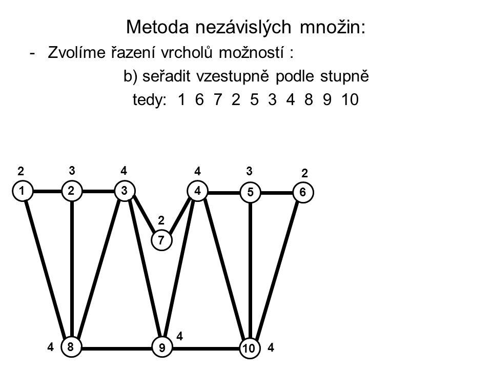 Metoda nezávislých množin: -Zvolíme řazení vrcholů možností : b) seřadit vzestupně podle stupně tedy: 1 6 7 2 5 3 4 8 9 10 2 2 34 43 4 4 4 2 2134 56 10 8 9 7