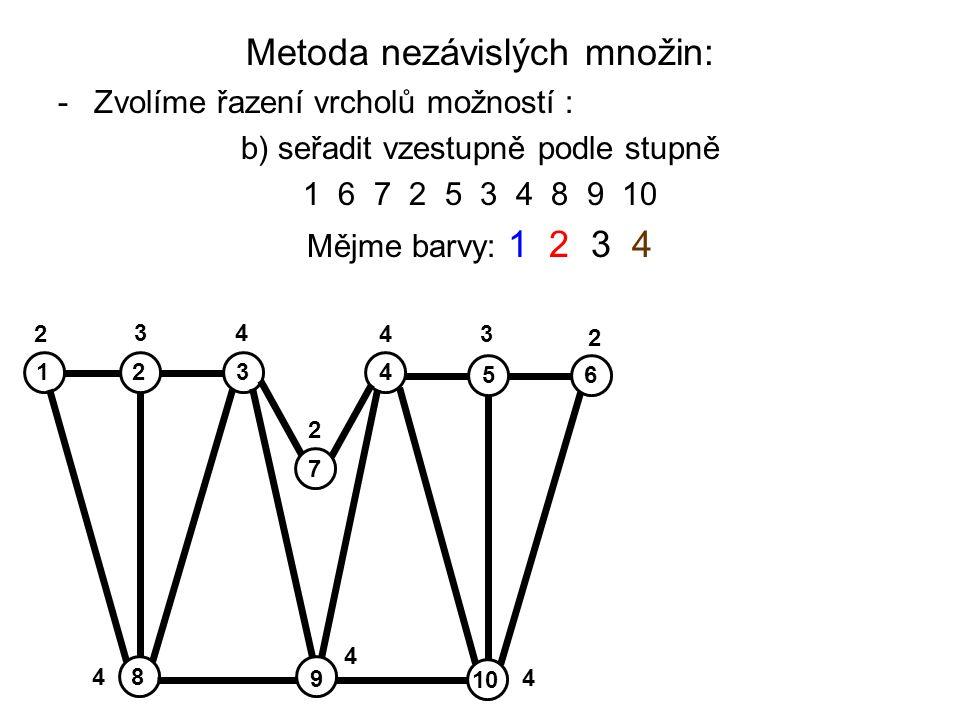 Metoda nezávislých množin: -Zvolíme řazení vrcholů možností : b) seřadit vzestupně podle stupně 1 6 7 2 5 3 4 8 9 10 Mějme barvy: 1 2 3 4 2 2 34 43 4 4 4 2 2134 56 10 8 9 7