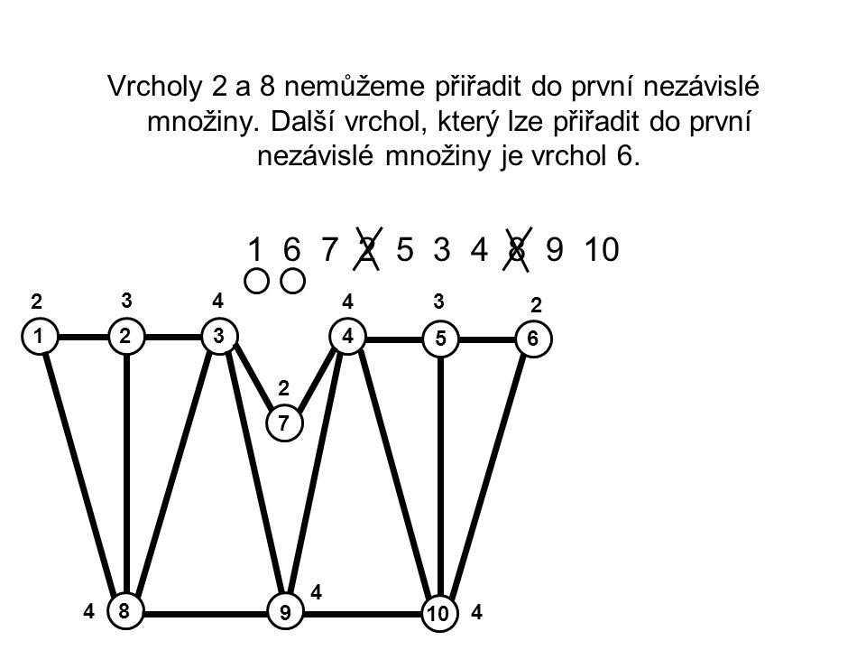 Vrcholy 2 a 8 nemůžeme přiřadit do první nezávislé množiny. Další vrchol, který lze přiřadit do první nezávislé množiny je vrchol 6. 1 6 7 2 5 3 4 8 9