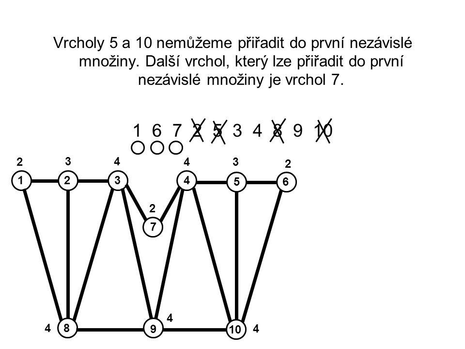 Vrcholy 5 a 10 nemůžeme přiřadit do první nezávislé množiny. Další vrchol, který lze přiřadit do první nezávislé množiny je vrchol 7. 1 6 7 2 5 3 4 8