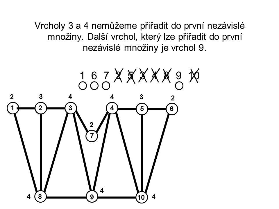 Vrcholy 3 a 4 nemůžeme přiřadit do první nezávislé množiny. Další vrchol, který lze přiřadit do první nezávislé množiny je vrchol 9. 1 6 7 2 5 3 4 8 9