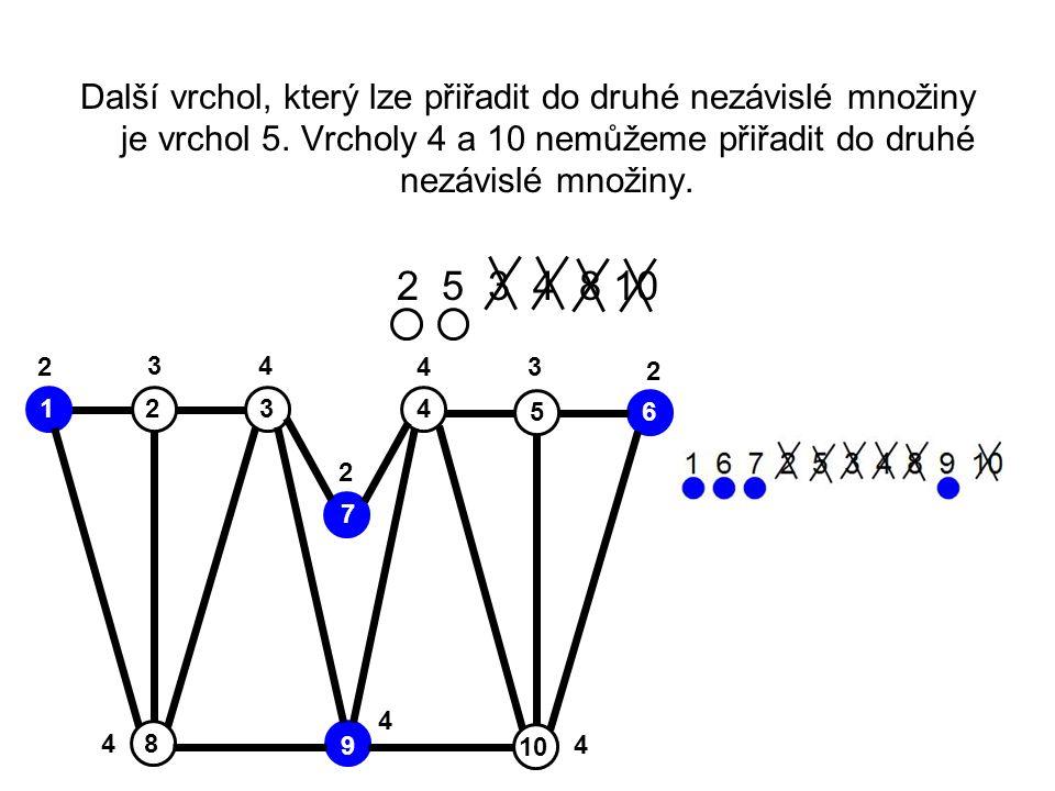 Další vrchol, který lze přiřadit do druhé nezávislé množiny je vrchol 5. Vrcholy 4 a 10 nemůžeme přiřadit do druhé nezávislé množiny. 2 5 3 4 8 10 2 2