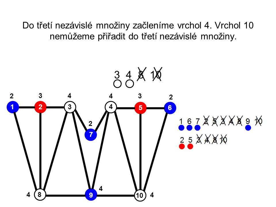 Do třetí nezávislé množiny začleníme vrchol 4. Vrchol 10 nemůžeme přiřadit do třetí nezávislé množiny. 3 4 8 10 2 2 34 43 4 4 4 2 2 1 3 4 56 10 8 9 7