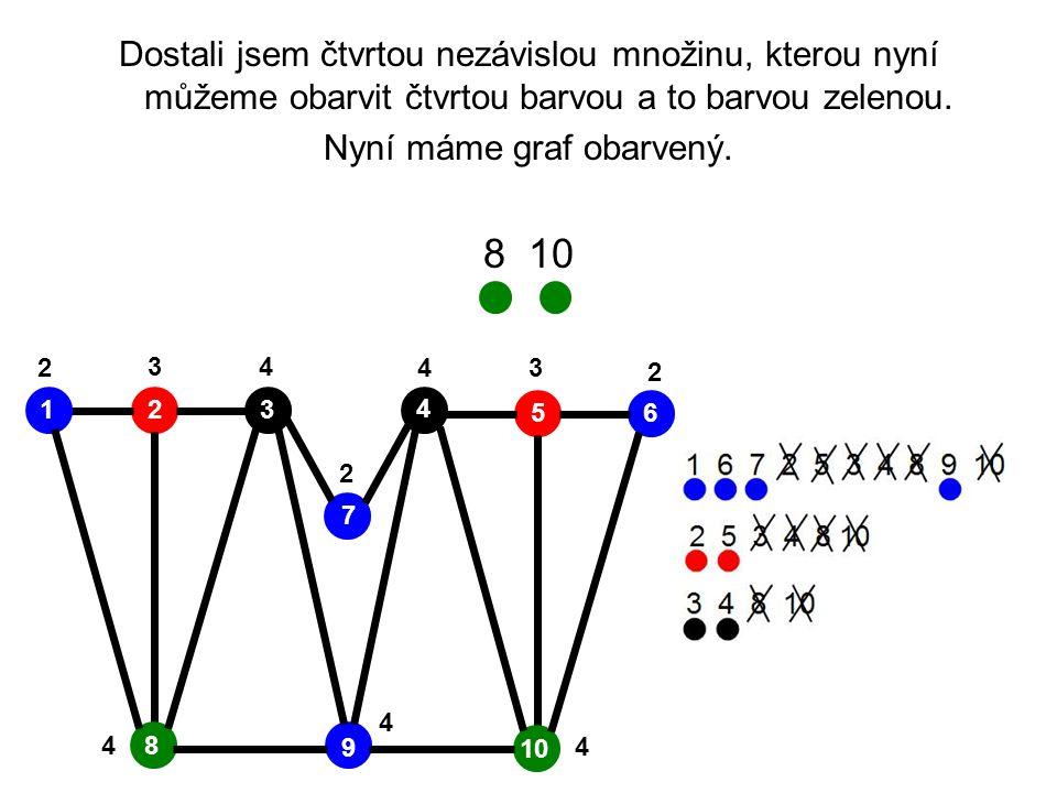 Dostali jsem čtvrtou nezávislou množinu, kterou nyní můžeme obarvit čtvrtou barvou a to barvou zelenou. Nyní máme graf obarvený. 8 10 2 2 34 43 4 4 4