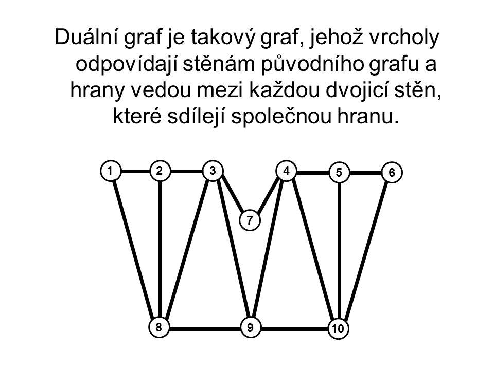 Duální graf je takový graf, jehož vrcholy odpovídají stěnám původního grafu a hrany vedou mezi každou dvojicí stěn, které sdílejí společnou hranu.