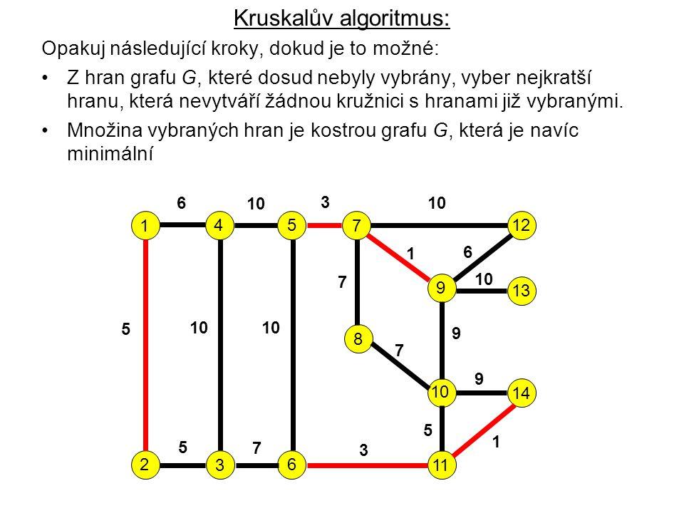 Kruskalův algoritmus: Opakuj následující kroky, dokud je to možné: Z hran grafu G, které dosud nebyly vybrány, vyber nejkratší hranu, která nevytváří