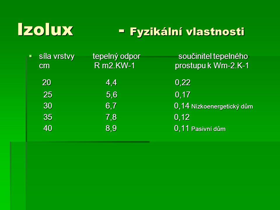 Izolux - Fyzikální vlastnosti  síla vrstvy tepelný odpor součinitel tepelného cm R m2.KW-1 prostupu k Wm-2.K-1 20 4,4 0,22 20 4,4 0,22 25 5,6 0,17 25