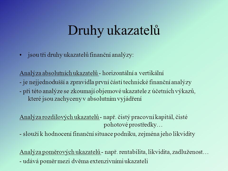 Druhy ukazatelů jsou tři druhy ukazatelů finanční analýzy: Analýza absolutních ukazatelů - horizontální a vertikální - je nejjednodušší a zpravidla první částí technické finanční analýzy - při této analýze se zkoumají objemové ukazatele z účetních výkazů, které jsou zachyceny v absolutním vyjádření Analýza rozdílových ukazatelů - např.