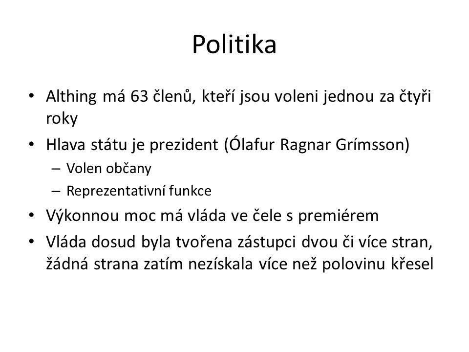 Politika Althing má 63 členů, kteří jsou voleni jednou za čtyři roky Hlava státu je prezident (Ólafur Ragnar Grímsson) – Volen občany – Reprezentativn