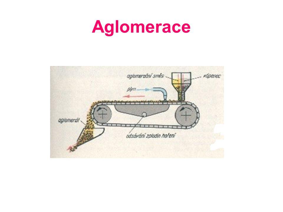 Aglomerace