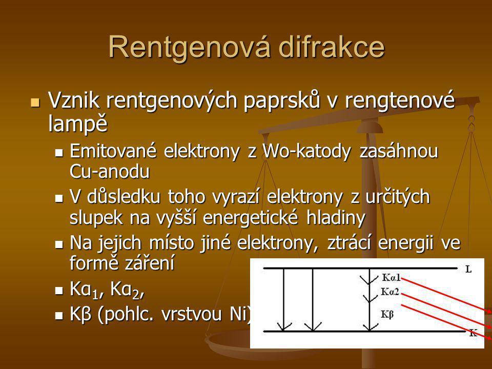 Rentgenová difrakce Vznik rentgenových paprsků v rengtenové lampě Vznik rentgenových paprsků v rengtenové lampě Emitované elektrony z Wo-katody zasáhn