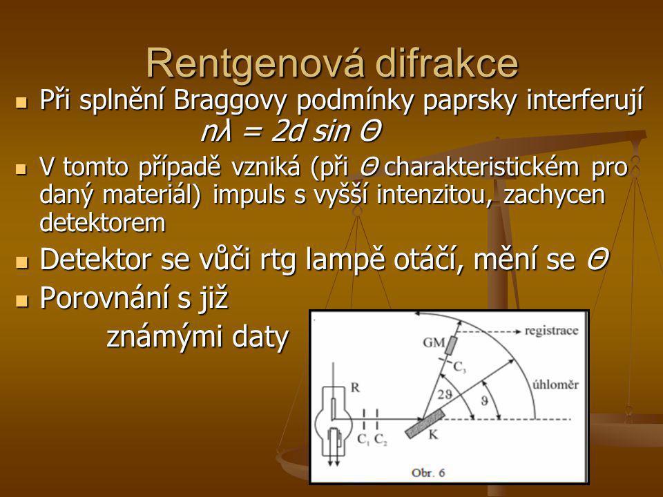 Při splnění Braggovy podmínky paprsky interferují nλ = 2d sin Θ Při splnění Braggovy podmínky paprsky interferují nλ = 2d sin Θ V tomto případě vzniká