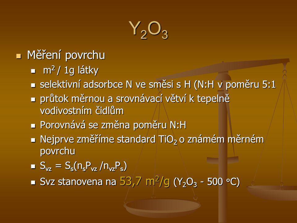 Y2O3Y2O3Y2O3Y2O3 Měření povrchu Měření povrchu m 2 / 1g látky m 2 / 1g látky selektivní adsorbce N ve směsi s H (N:H v poměru 5:1 selektivní adsorbce