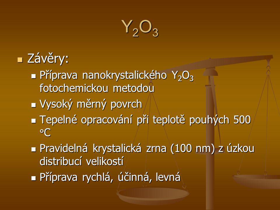 Y2O3Y2O3Y2O3Y2O3 Závěry: Závěry: Příprava nanokrystalického Y 2 O 3 fotochemickou metodou Příprava nanokrystalického Y 2 O 3 fotochemickou metodou Vys