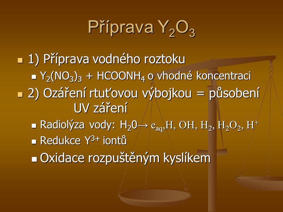 Y2O3Y2O3Y2O3Y2O3 Měření povrchu Měření povrchu m 2 / 1g látky m 2 / 1g látky selektivní adsorbce N ve směsi s H (N:H v poměru 5:1 selektivní adsorbce N ve směsi s H (N:H v poměru 5:1 průtok měrnou a srovnávací větví k tepelně vodivostním čidlům průtok měrnou a srovnávací větví k tepelně vodivostním čidlům Porovnává se změna poměru N:H Porovnává se změna poměru N:H Nejprve změříme standard TiO 2 o známém měrném povrchu Nejprve změříme standard TiO 2 o známém měrném povrchu S vz = S s (n s P vz /n vz P s ) S vz = S s (n s P vz /n vz P s ) Svz stanovena na 53,7 m 2 /g (Y 2 O 3 - 500 ° C) Svz stanovena na 53,7 m 2 /g (Y 2 O 3 - 500 ° C)