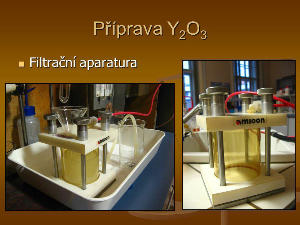 Y2O3Y2O3Y2O3Y2O3 Závěry: Závěry: Příprava nanokrystalického Y 2 O 3 fotochemickou metodou Příprava nanokrystalického Y 2 O 3 fotochemickou metodou Vysoký měrný povrch Vysoký měrný povrch Tepelné opracování při teplotě pouhých 500 ° C Tepelné opracování při teplotě pouhých 500 ° C Pravidelná krystalická zrna (100 nm) z úzkou distribucí velikostí Pravidelná krystalická zrna (100 nm) z úzkou distribucí velikostí Příprava rychlá, účinná, levná Příprava rychlá, účinná, levná