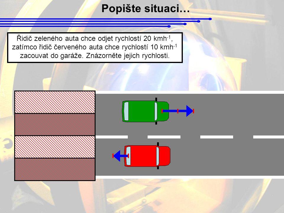 Popište situaci… Řidič zeleného auta chce odjet rychlostí 20 kmh -1, zatímco řidič červeného auta chce rychlostí 10 kmh -1 zacouvat do garáže.
