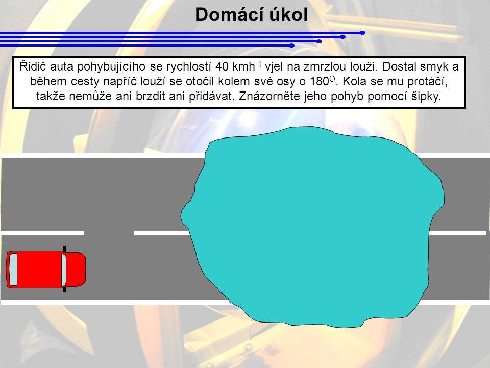 Domácí úkol Řidič auta pohybujícího se rychlostí 40 kmh -1 vjel na zmrzlou louži.