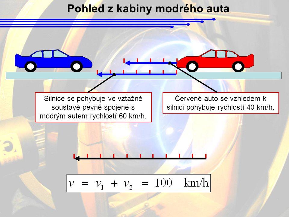 Pohled z kabiny modrého auta Silnice se pohybuje ve vztažné soustavě pevně spojené s modrým autem rychlostí 60 km/h. Červené auto se vzhledem k silnic