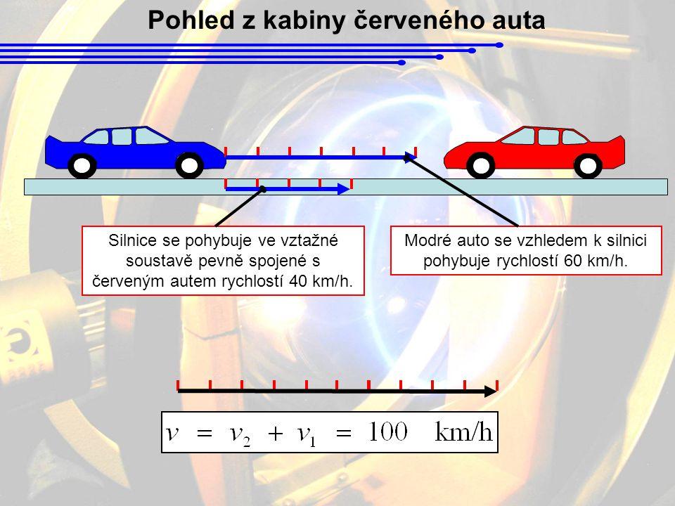 Pohled z kabiny červeného auta Silnice se pohybuje ve vztažné soustavě pevně spojené s červeným autem rychlostí 40 km/h. Modré auto se vzhledem k siln