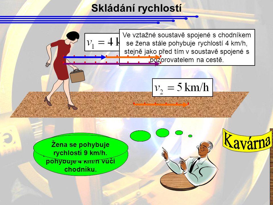 Skládání rychlostí Žena se pohybuje rychlostí 4 km/h. Chodník se pohybuje rychlostí 5 km/h. Ve vztažné soustavě spojené s chodníkem se žena stále pohy