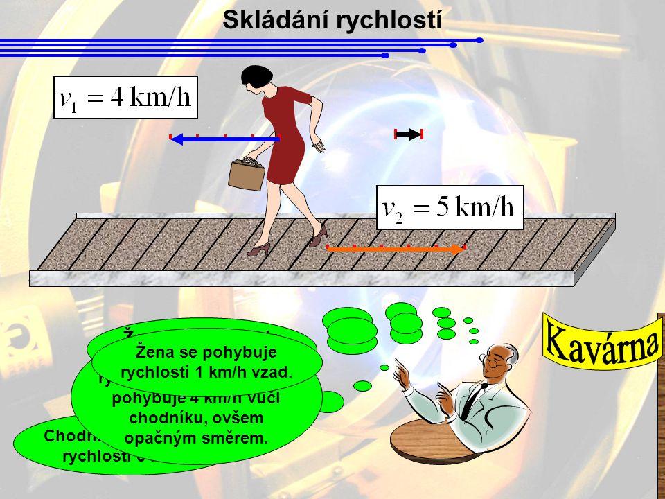 Žena se pohybuje rychlostí 4 km/h. Chodník se pohybuje rychlostí 5 km/h. Chodník se pohybuje rychlostí 5 km/h, žena se pohybuje 4 km/h vůči chodníku,