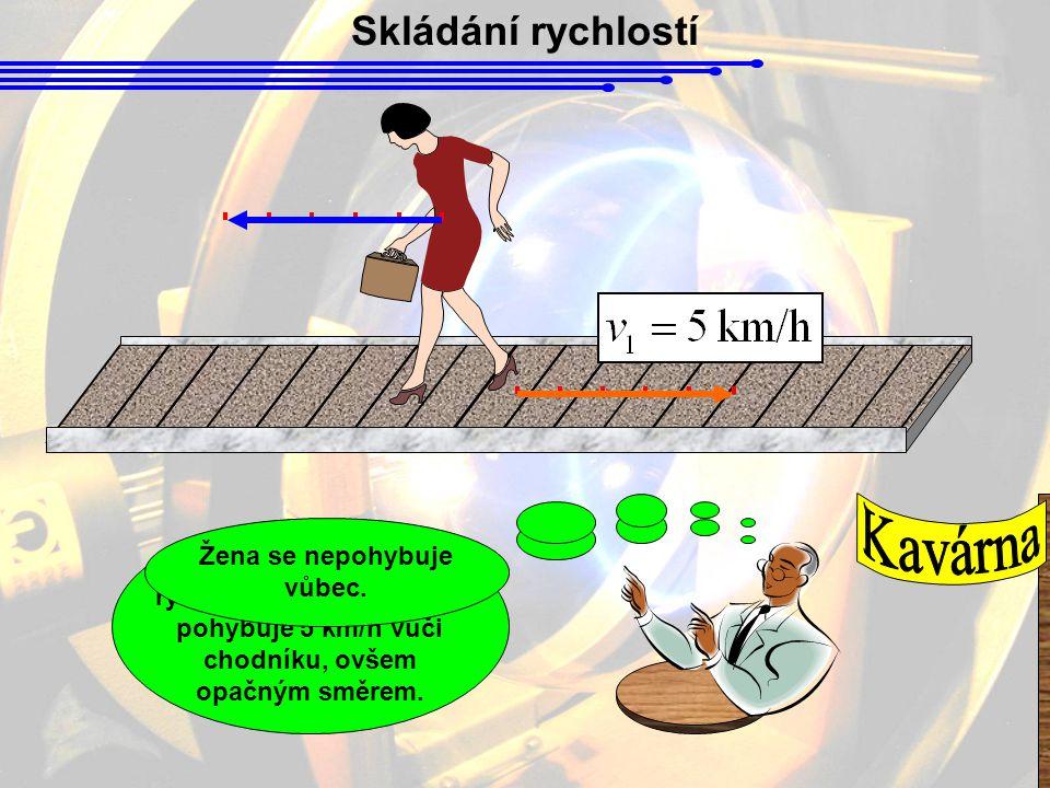 Skládání rychlostí Chodník se pohybuje rychlostí 5 km/h, žena se pohybuje 5 km/h vůči chodníku, ovšem opačným směrem. Žena se nepohybuje vůbec.