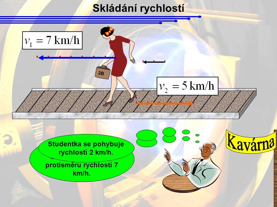 Skládání rychlostí Nezbedná studentka běží po chodníku v protisměru rychlostí 7 km/h. Studentka se pohybuje rychlostí 2 km/h. 2B