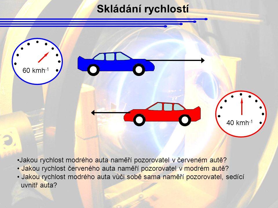 Skládání rychlostí 60 kmh -1 40 kmh -1 Jakou rychlost modrého auta naměří pozorovatel v červeném autě? Jakou rychlost červeného auta naměří pozorovate