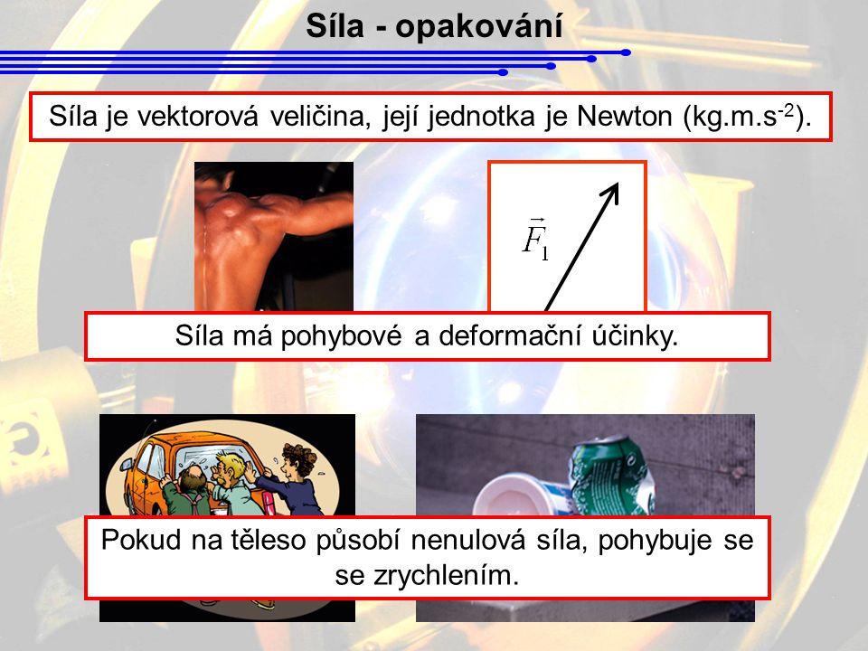 Síla - opakování Síla je vektorová veličina, její jednotka je Newton (kg.m.s -2 ). Síla má pohybové a deformační účinky. Pokud na těleso působí nenulo