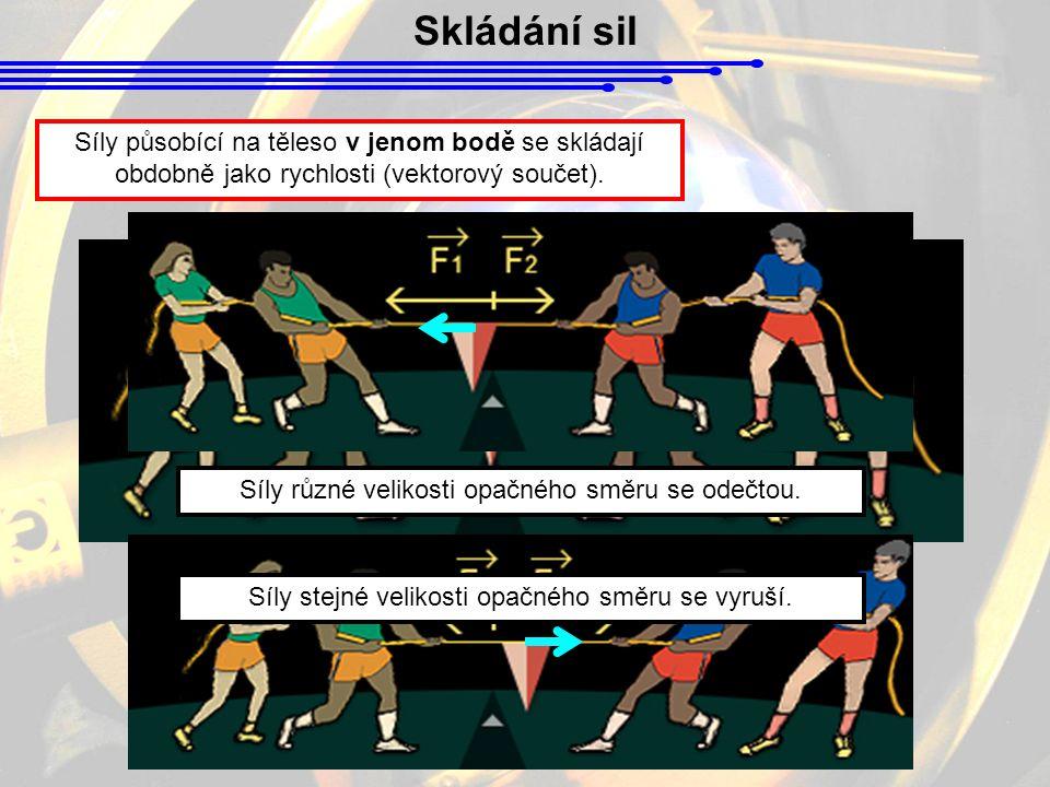 Skládání sil Síly působící na těleso v jenom bodě se skládají obdobně jako rychlosti (vektorový součet). Síly stejné velikosti opačného směru se vyruš