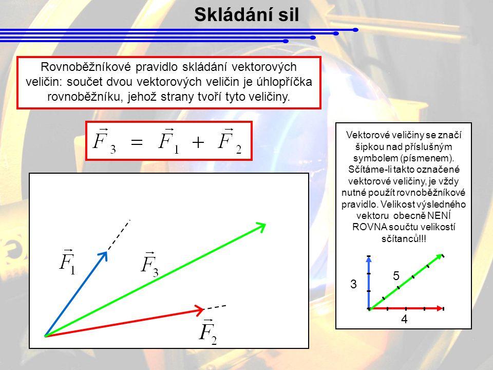 Skládání sil Rovnoběžníkové pravidlo skládání vektorových veličin: součet dvou vektorových veličin je úhlopříčka rovnoběžníku, jehož strany tvoří tyto