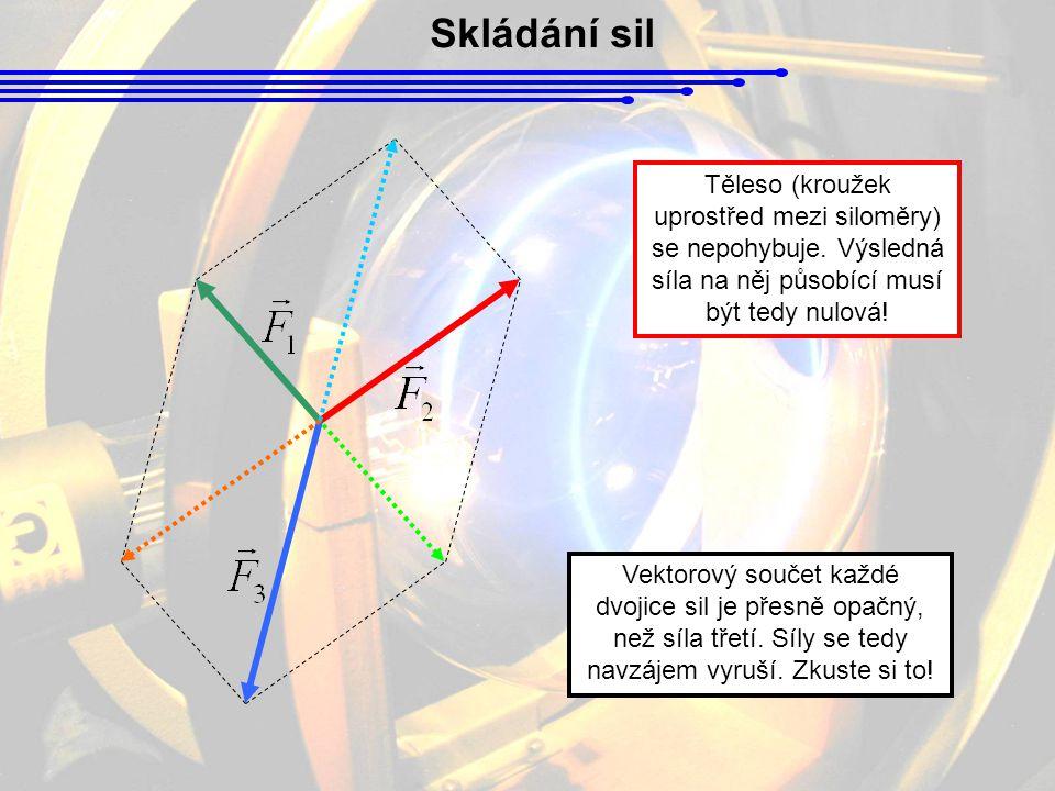 Skládání sil Těleso (kroužek uprostřed mezi siloměry) se nepohybuje. Výsledná síla na něj působící musí být tedy nulová! Vektorový součet každé dvojic