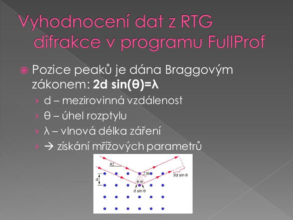  Pozice peaků je dána Braggovým zákonem: 2d sin(θ)=λ › d – mezirovinná vzdálenost › θ – úhel rozptylu › λ – vlnová délka záření ›  získání mřížových parametrů