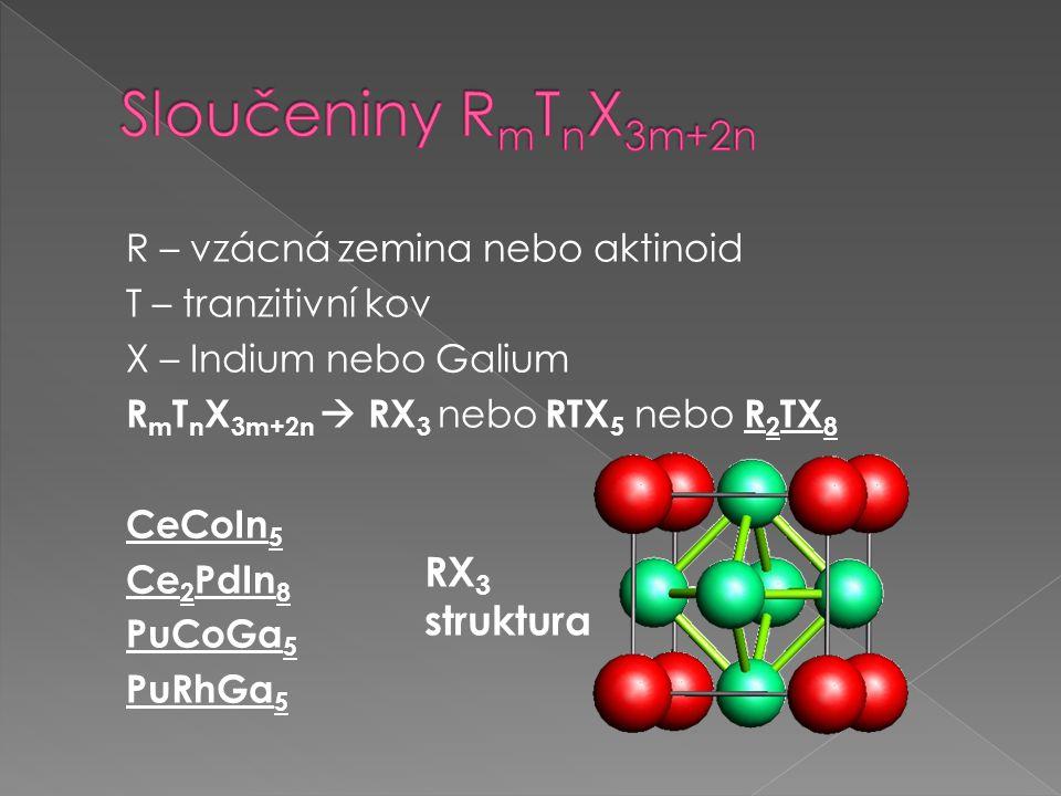 R – vzácná zemina nebo aktinoid T – tranzitivní kov X – Indium nebo Galium R m T n X 3m+2n  RX 3 nebo RTX 5 nebo R 2 TX 8 CeCoIn 5 Ce 2 PdIn 8 PuCoGa 5 PuRhGa 5 RX 3 struktura