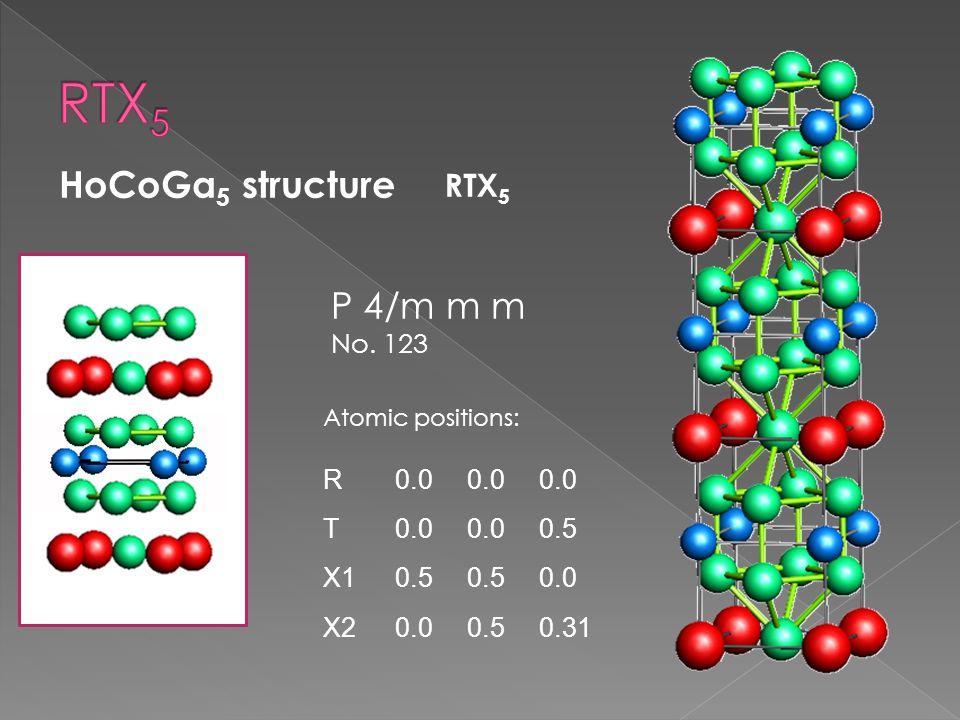 HoCoGa 5 structure P 4/m m m No. 123 Atomic positions: R0.0 T 0.5 X10.5 0.0 X20.00.50.31 RTX 5