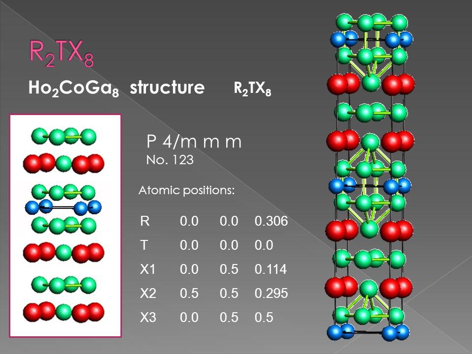 Ho 2 CoGa 8 structure P 4/m m m No.