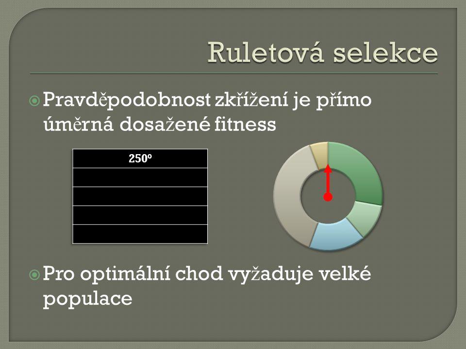  Pravd ě podobnost zk ř í ž ení je p ř ímo úm ě rná dosa ž ené fitness  Pro optimální chod vy ž aduje velké populace