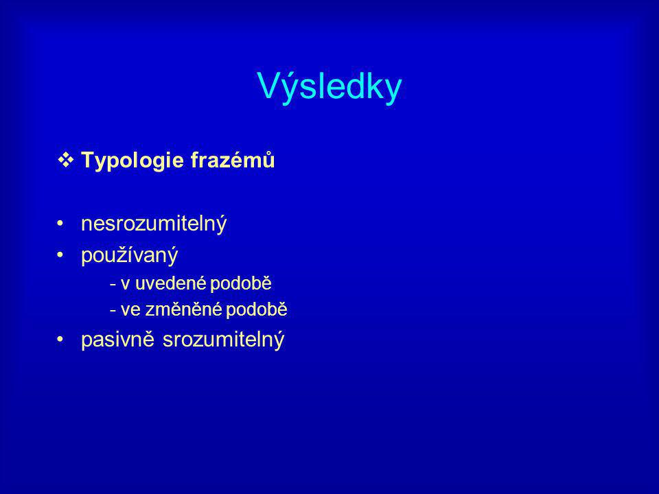 Výsledky  Typologie frazémů nesrozumitelný používaný - v uvedené podobě - ve změněné podobě pasivně srozumitelný