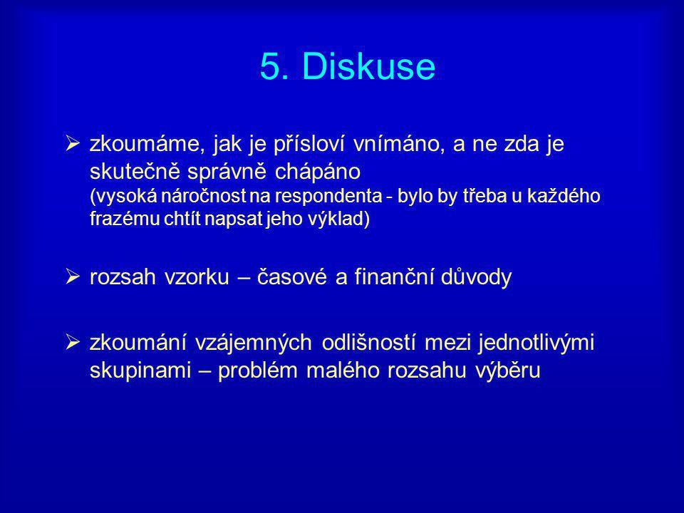 5. Diskuse  zkoumáme, jak je přísloví vnímáno, a ne zda je skutečně správně chápáno (vysoká náročnost na respondenta - bylo by třeba u každého frazém